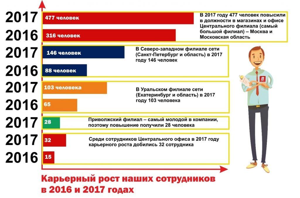 http://www.vernorabota.ru/upload/nam5/kartinka_na_sajt_vernorabota.jpg